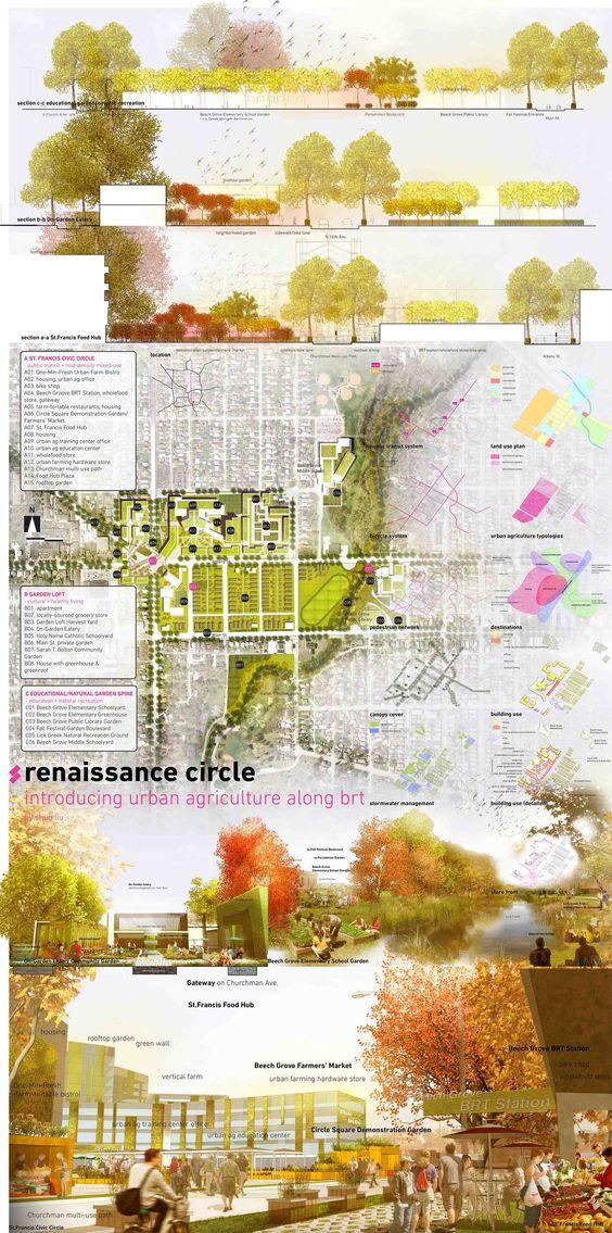 www.shuoliu.org/portfolio urban design, urban agriculture, urban farming, community garden, planning. by Shuo Liu