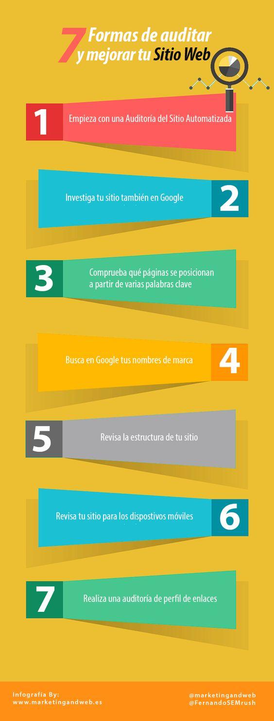 ¡Haz ya tu Auditoría Web! Aquí tienes 7 claves que te ayudarán a mejorar tu sitio web. Y prepárate para adelantar a tu competencia.  #seo #google #posicionamiento