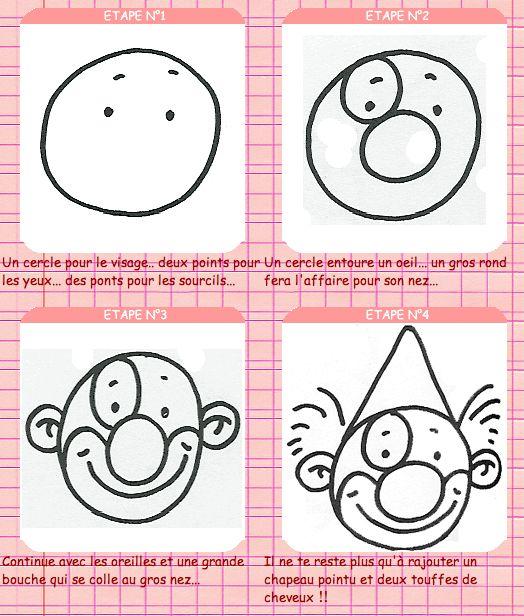 comment dessiner un clown                                                                                                                                                     Plus