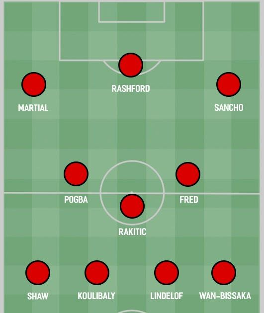 Four Ways Man Utd Could Line Up By The End Of 2019 How Manchester United Could Line Up Aga In 2020 Manchester United Line Up Manchester United Manchester United Team