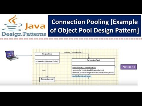 Connection Pooling Example Of Object Pool Design Pattern Youtube In 2020 Pattern Design Pool Designs Design