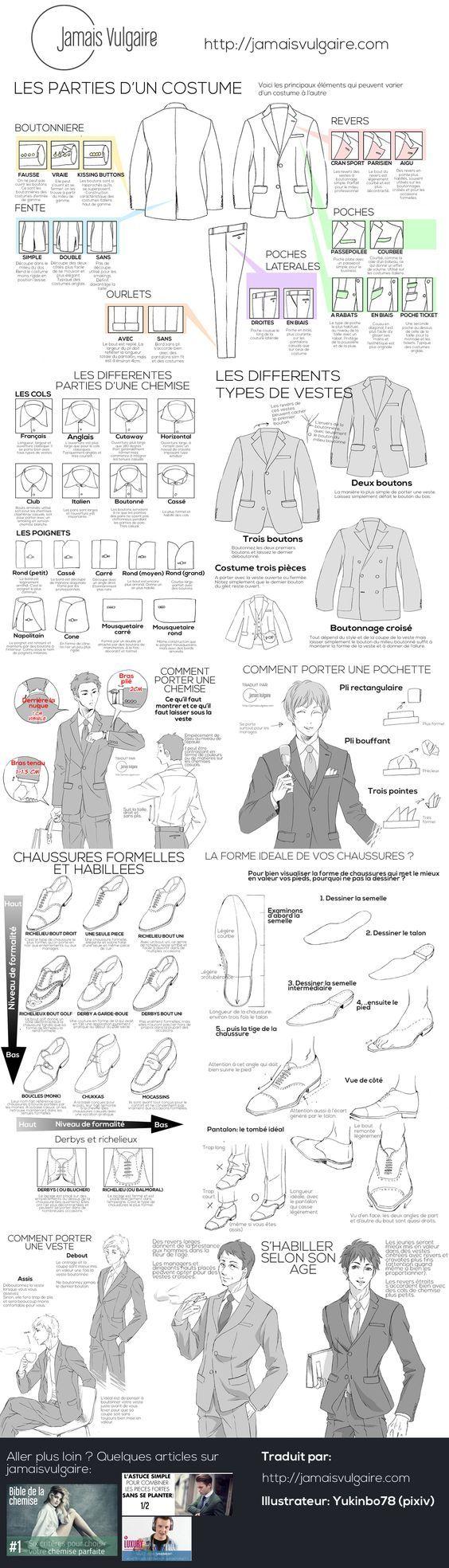 Quelle tenue pour le marié ? Fabiola te donne quelques conseils de mode... à glisser à ton Amoureux pour la recherche de son costume ! http://www.mademoiselle-dentelle.fr/conseils-costume-marie/