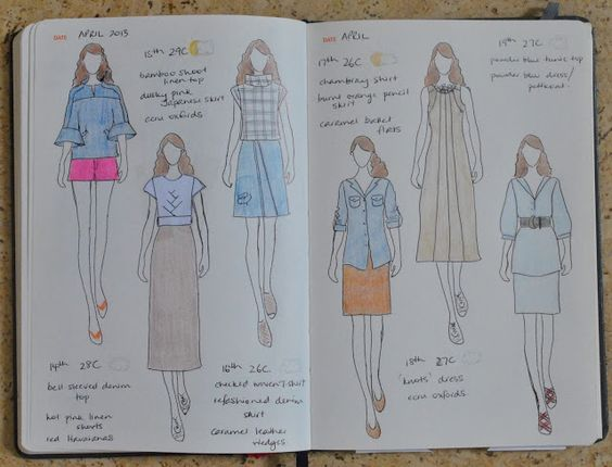 Handmade by Carolyn: paper doll project