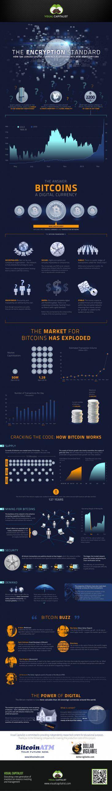 Moest gisteren Bitcoin aan iemand uitleggen die het totaal niet kende, toch niet zo simpel.