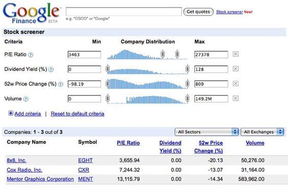 Google Stock Screener - http://finance.google.com/finance/stockscreener
