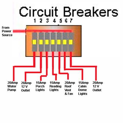 wesbar trailer light wiring diagram trailer light hook up diagram wiring diagram   elsalvadorla 6 Wire Trailer Wiring Diagram 5-Way Trailer Wiring Diagram