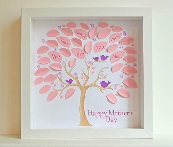 mothers day mothers day mothers day: