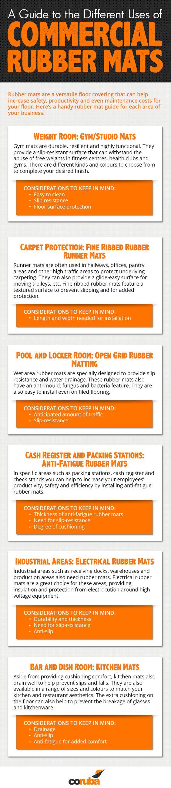 3 Common Places where Anti-fatigue Rubber Mats are Used | Coruba ...