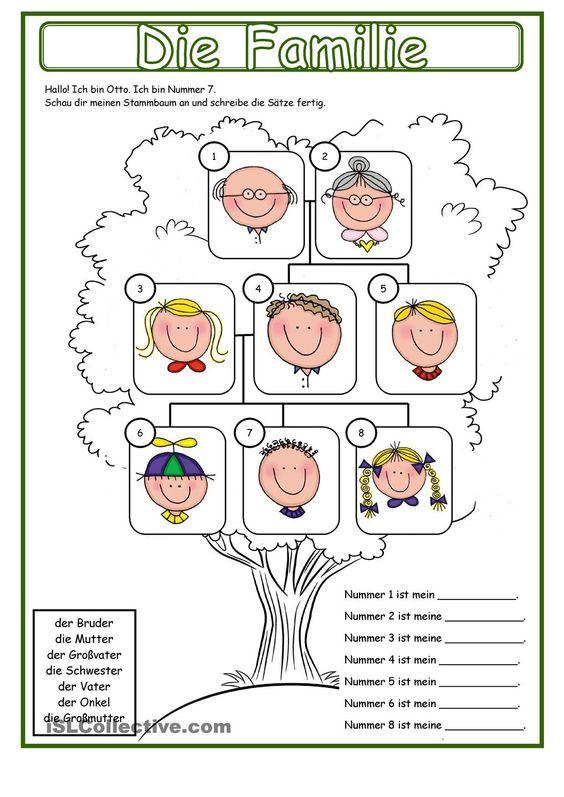 Arbeitsblätter Mein Dein : Meine familie stammbaum student centered resources