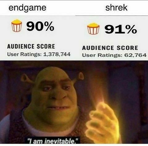 Pin By Gary Pontious On Funny Pictures In 2020 Shrek Memes Funny Memes Marvel Funny