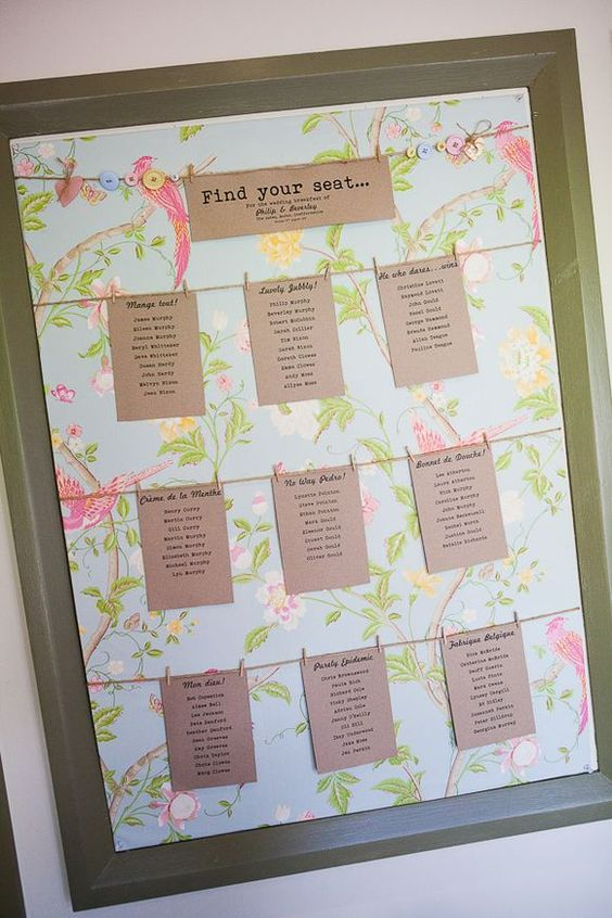 Simple: colored bristle board, twine, wood frame and card stock and mini clothespins.   Could even just buy and paint a large bulletin board and cover part in fabric...