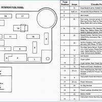 [DIAGRAM] Fuse Diagram For 2004 C230 Kompressor
