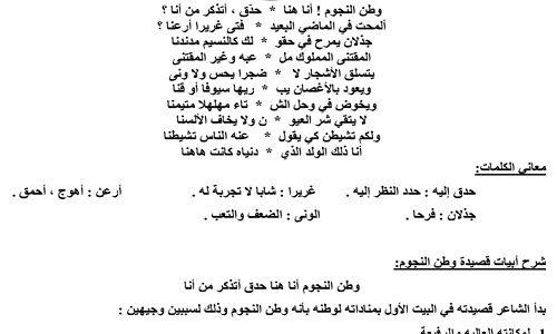 شرح قصيدة وطن النجوم لغة عربية شرح قصيدة وطن النجوم للصف الخامس شرح قصيدة وطن النجوم كاملة قصيدة وطن النجوم الصف الخامس الابتدائي مر In 2020 Math Math Equations