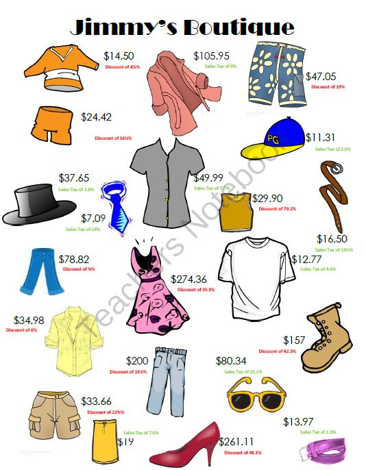 Jimmys Boutique Activity - Sales Tax and Discount from Mrs. D's ...