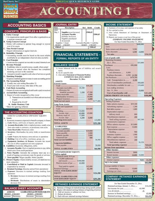 Accounting 1 Quick Review Guide. Browse and download thousands of educational eBooks, worksheets, teacher presentations, practice tests and more at http://www.Examville.com