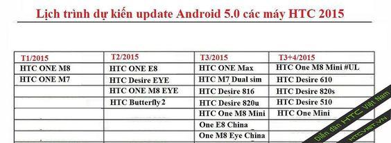 HTC : un calendrier des mises à jour vers Lollipop apparaît en ligne - http://www.frandroid.com/marques/htc/263185_htc-un-calendrier-des-mises-jour-vers-lollipop-apparait-en-ligne  #HTC, #Smartphones