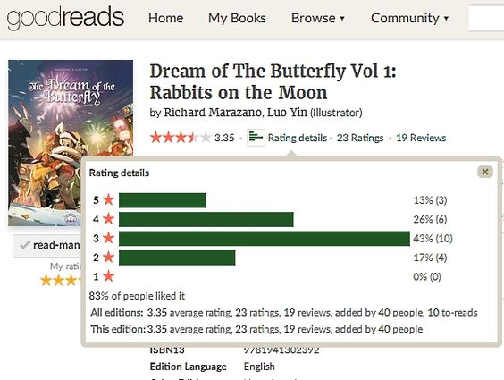 Dream of The Butterfly Vol 1 Rating Details 1-9-18 630p