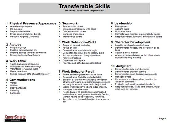 transferable skills   resume   pinterestprofessional skills list   google search