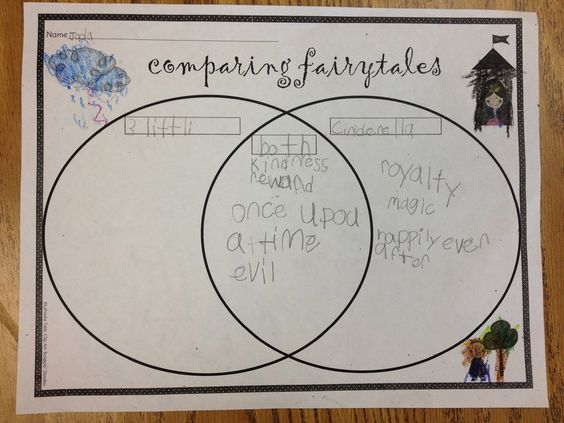 Venn diagram to compare fairy tales