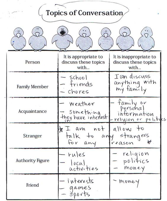 social skills resource social stories communication social – Social Skills for Kindergarteners Worksheets
