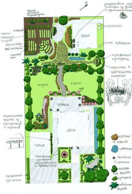 70 Ideas For Landscape Architecture Garden Design Projects Garden Design Layout Landscape Design Plans Landscape Plans