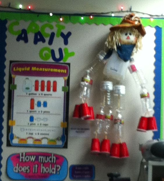 We all know the Gallon man but this was too cute not to share- from a teachers class