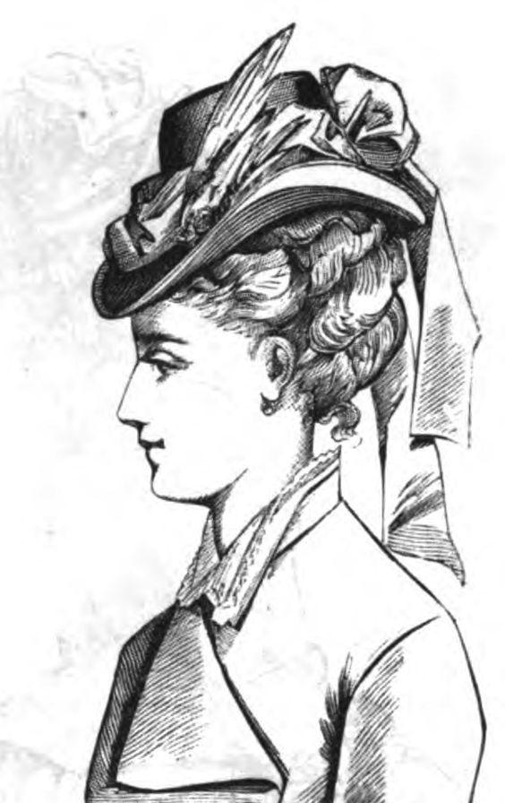 1876 Hat Fashions: