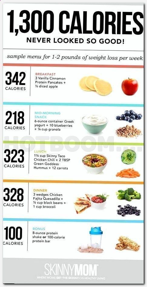 weekly food plan for weight loss