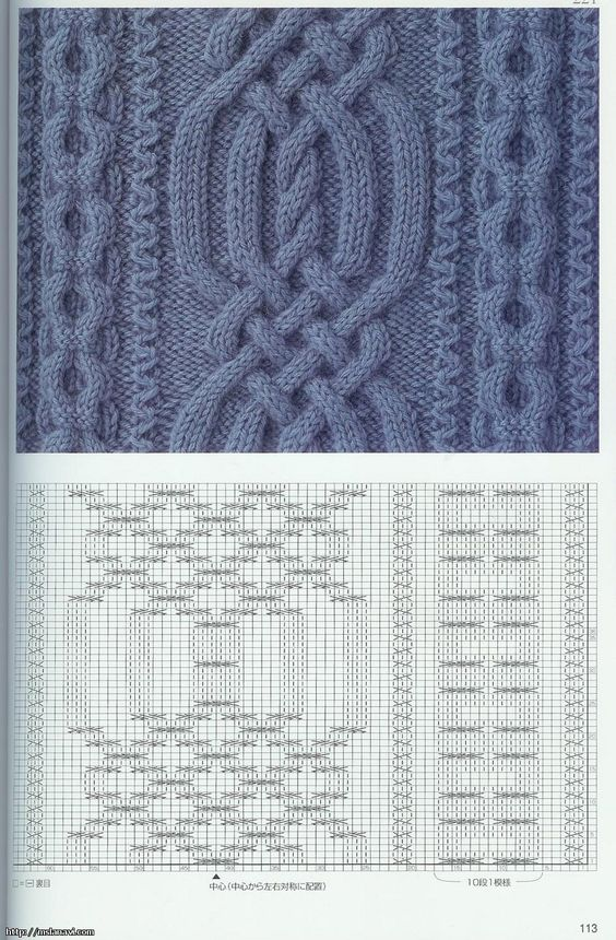 Free Knitting Stitches Pinterest : Cable knit beauty Feel free to follow and join our new community board : Knit...