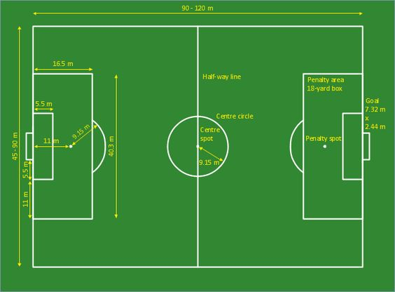 Pict Football Field Football Pitch Metric Png 640 473 Medidas Cancha De Futbol Cancha De Futbol Canchas