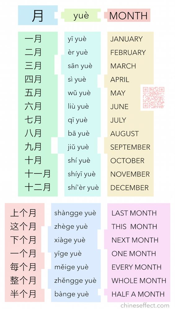 http://chineseffect.com/grammar/time/time-specification/ https://soundcloud.com/chineseffect/months-in-chinese