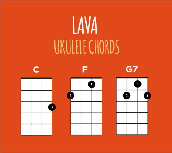 Ukulele ukulele chords lava song : Pinterest • The world's catalog of ideas