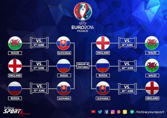Euro 2016 GroupB #Fixtures #Euro2016 #Football #Soccer #Wales #Slovakia #England  #Russia
