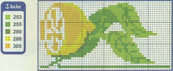 grafico de maçã em ponto cruz - Cerca con Google