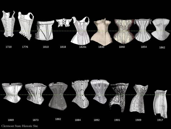 Clermont State Historic Site: Is it Really Necessary? Of Corset is!: