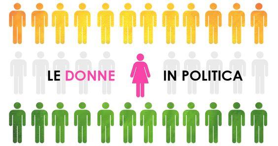 Le donne e la politica in India