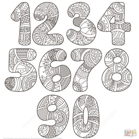 Zentangle Numbers Set 0 9 Super Coloring Ausmalbilder Muster Malen Gekritzel Alphabet