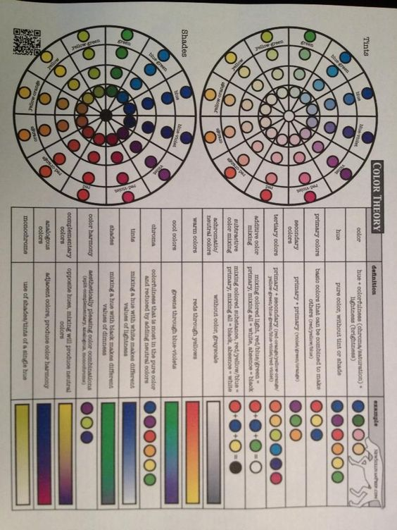 Classroom Layout Theory ~ Color theory classroom and layout on pinterest
