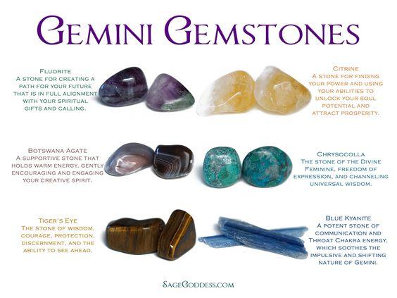 Gemini Gemstones: Fluorite, botswana agate, tiger's eye, citrine, chrysocolla, blue kyanite: