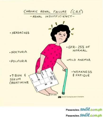 Best     Symptoms of kidney failure ideas on Pinterest   Kidney