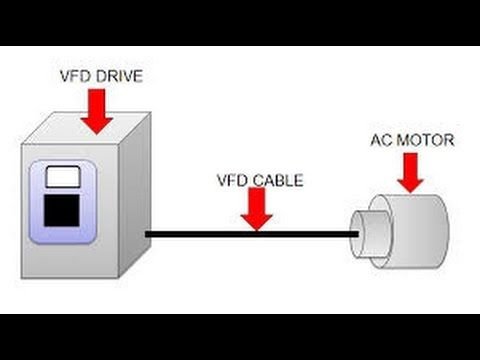 Benefits Of Vfd In Water Trasmission Pipeline Youtube Repair Tape Driving Electrical Tape