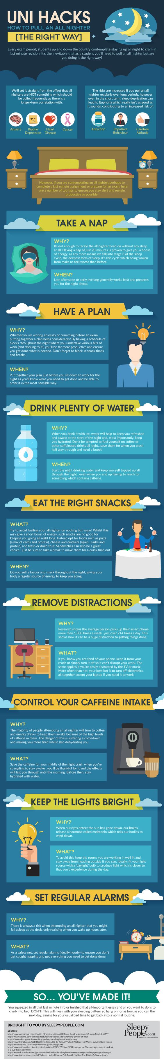 How to Pull an All-Nighter | Synonym