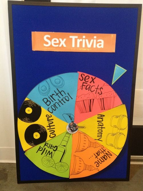 Sex Trivia, Bedsider-style, in Austin, TX.