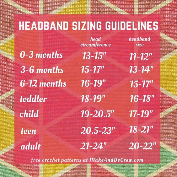 Crochet, knit and no-sew headband size guidelines. This chart includes sizes for newborns, 3-6 months (baby), 6-12 months, toddler/preschooler, child, and teen/adult. Click for free crochet headband pattern. | MakeAndDoCrew.com