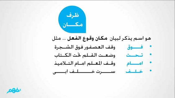 ظرف الزمان وظرف المكان لغة عربية للصف الرابع الإبتدائي موقع نفهم Math Language Grammar