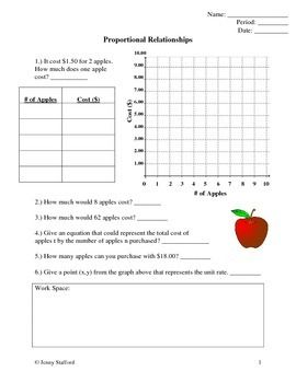 Printables Proportional Relationships Worksheets Christmas proportional relationships activities equation and student activity