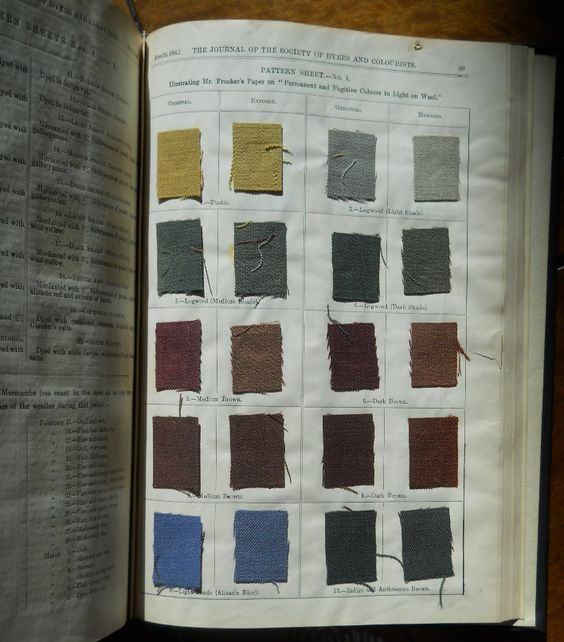 Journal of the Society of Dyers and Colourists, vol. 7, no. 6 (June 1891) #dyesamples #wool