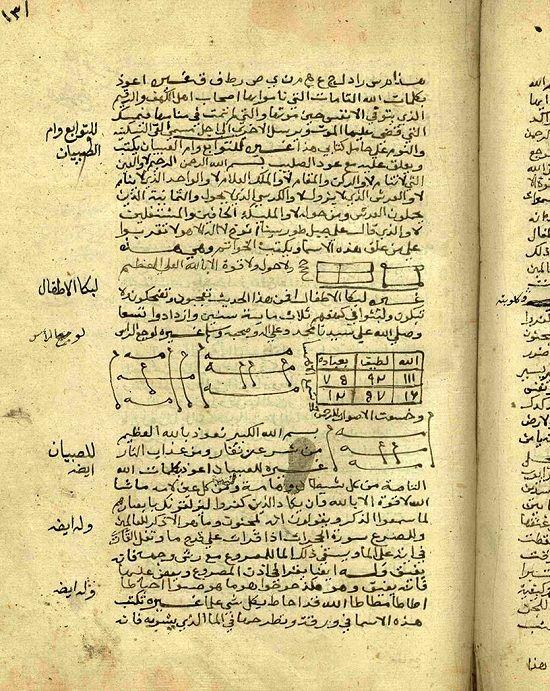 مخطوط شمس المعارف المفقود Pdf Arabic Love Quotes Islam Free Pdf Books