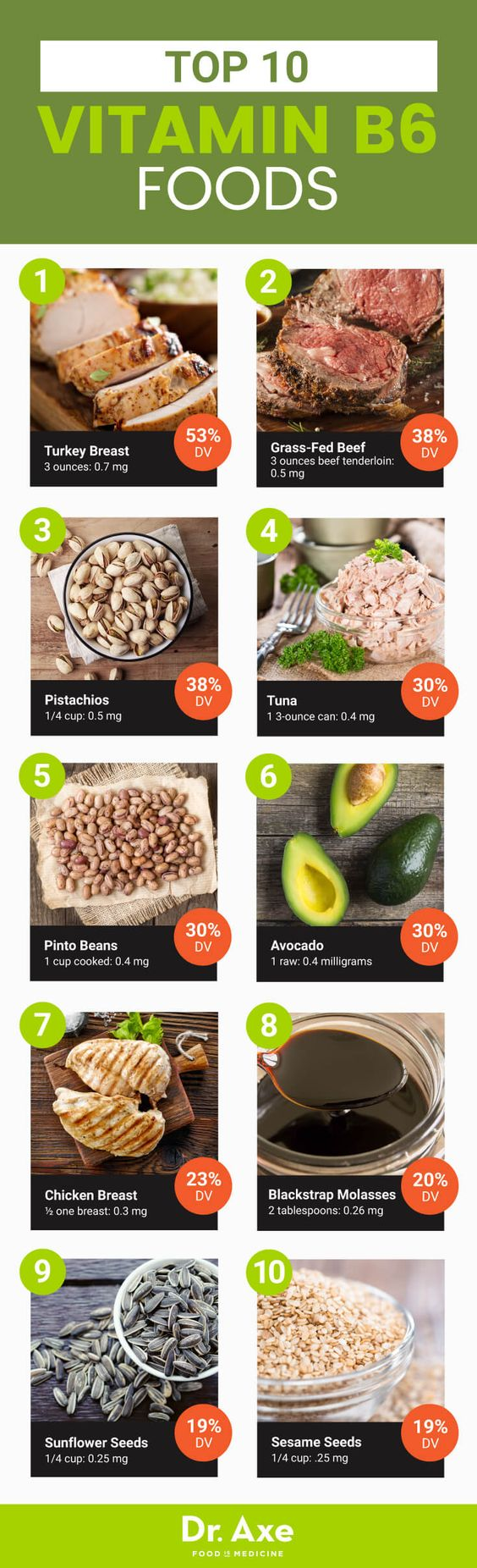 Vitamin B6 foods - Dr. Axe