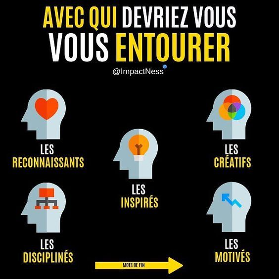 Comment Reussir Sur Internet En 2020 In 2020 Entrepreneur Mindset Online Business Success Routines